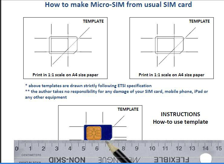 technology How to convert standard SIM into Nano SIM